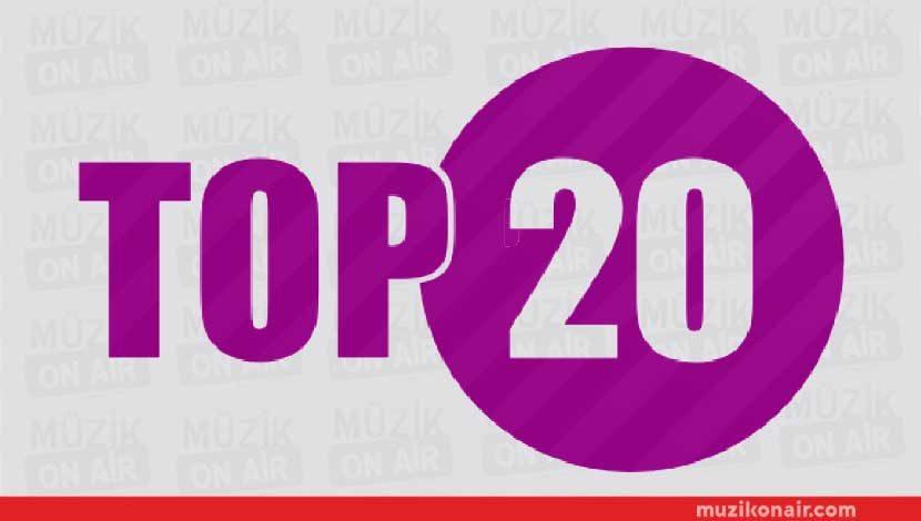Radyo Ve TV'de En Çok Yayınlanan Şarkılar!..