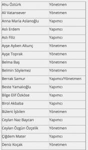 Yapımcı Ve Yönetmenler Taciz İddialarına Sessiz Kalmadı!..