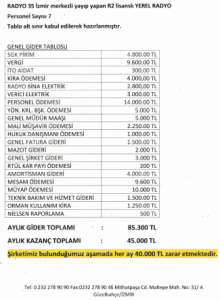 Dr.Sabri Demirdöğen'den Cumhurbaşkanı Erdoğan'a Çağrı!..
