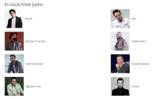 Powertürk Müzik Ödülleriyle İlgili Bir Skandal Daha !