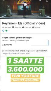 Reynmen Yeni Bir Türkiye Rekoru Kırdı! Popçular Çıldıracak