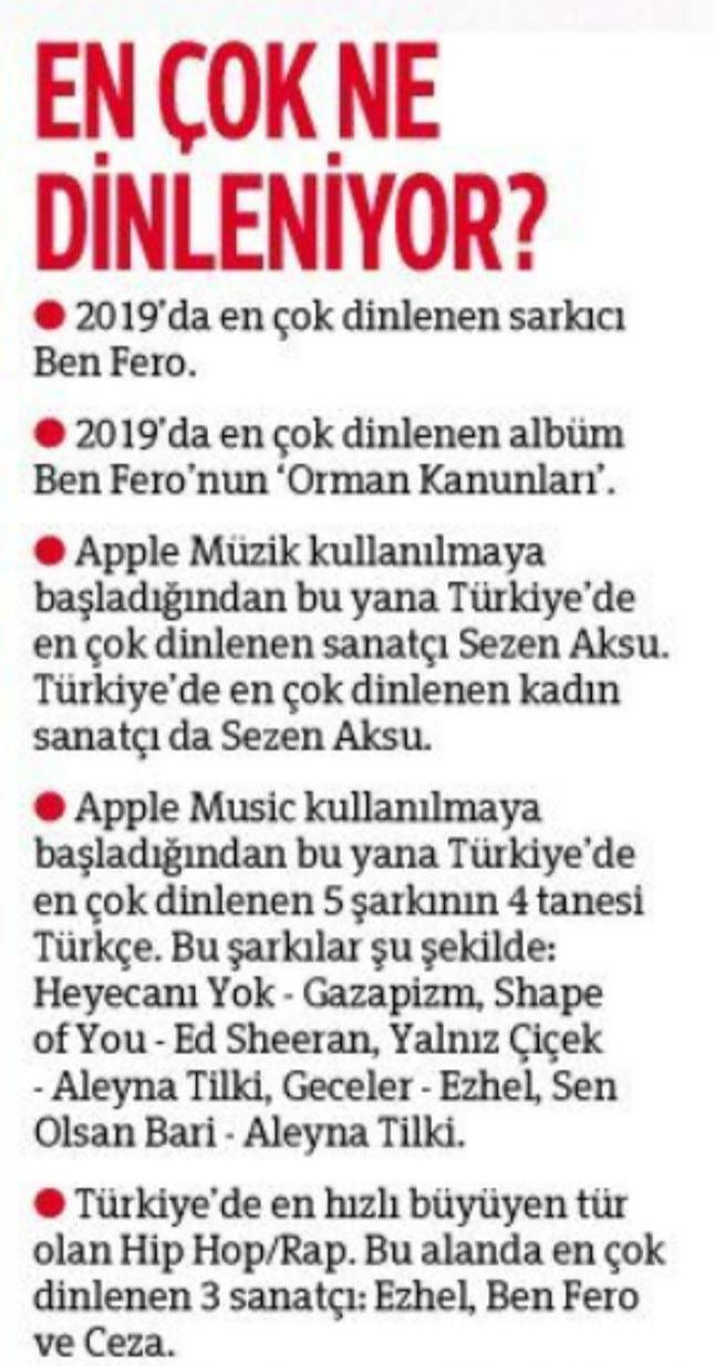 Apple Müzik Ortalığı Kızıştırdı!