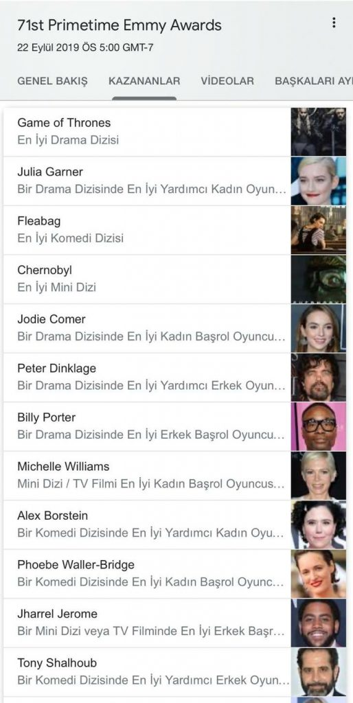 Haluk Bilginer'in Emmy Ödülü İle İlgili Gözden Kaçan Ayrıntı
